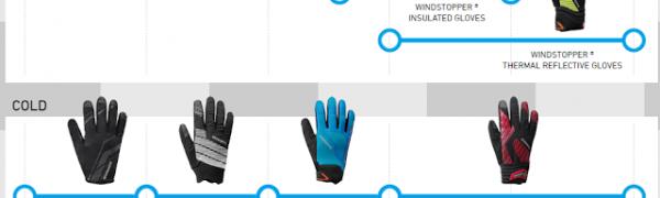 Rękawiczki zimowe Shimano